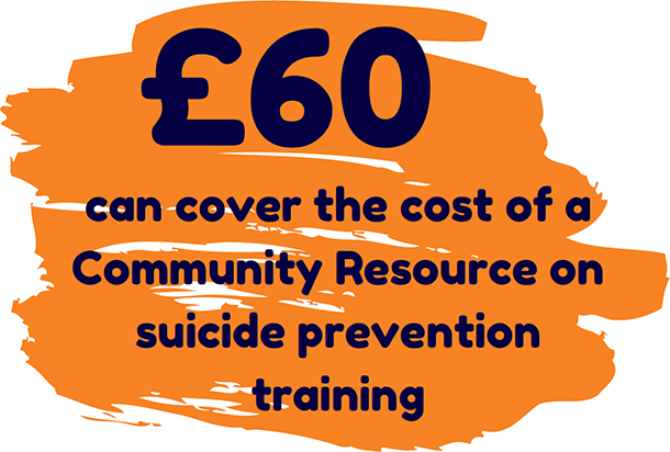 60 pounds can cover the cost of a community resource on suicide prevention training